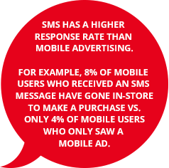 SMS-Stat-marketing-trends